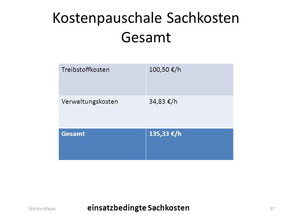 Kostenpauschale Sachkosten Gesamt Treibstoffkosten100,50 €/h Verwaltungskosten34,83 €/h Gesamt135,33 €/h Martin Meyer37 einsatzbedingte Sachkosten