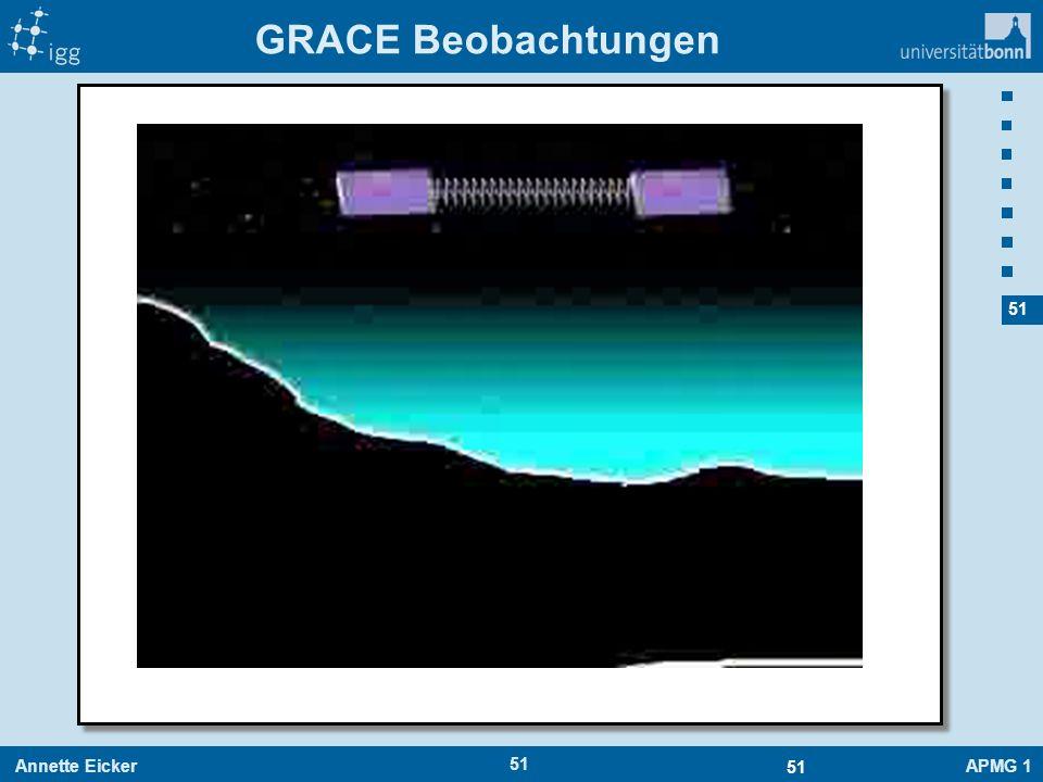 Annette EickerAPMG 1 51 GRACE Beobachtungen 51