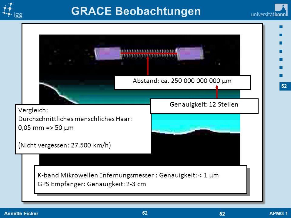 Annette EickerAPMG 1 52 GRACE Beobachtungen 52 Abstand: ca. 250 000 000 000 μm K-band Mikrowellen Enfernungsmesser : Genauigkeit: < 1 μm GPS Empfänger