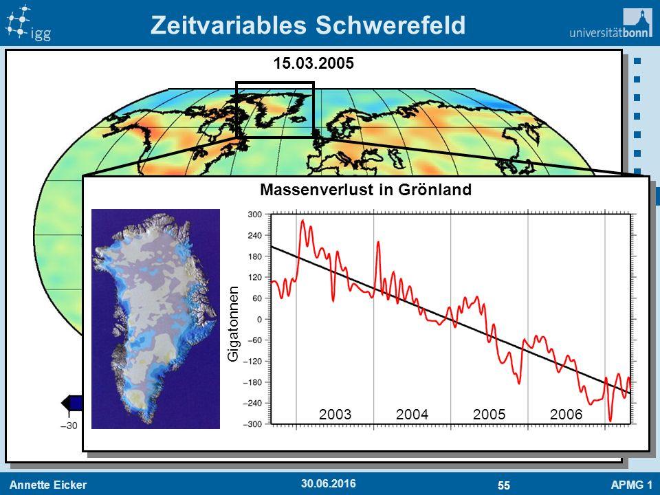 Annette EickerAPMG 1 55 30.06.2016 15.03.2005 Zeitvariables Schwerefeld ITG-Grace03 Massenverlust in Grönland Gigatonnen 2003200420052006