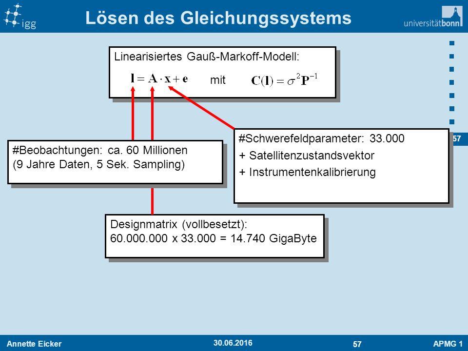 Annette EickerAPMG 1 57 30.06.2016 Lösen des Gleichungssystems Linearisiertes Gauß-Markoff-Modell: mit Designmatrix (vollbesetzt): 60.000.000 x 33.000