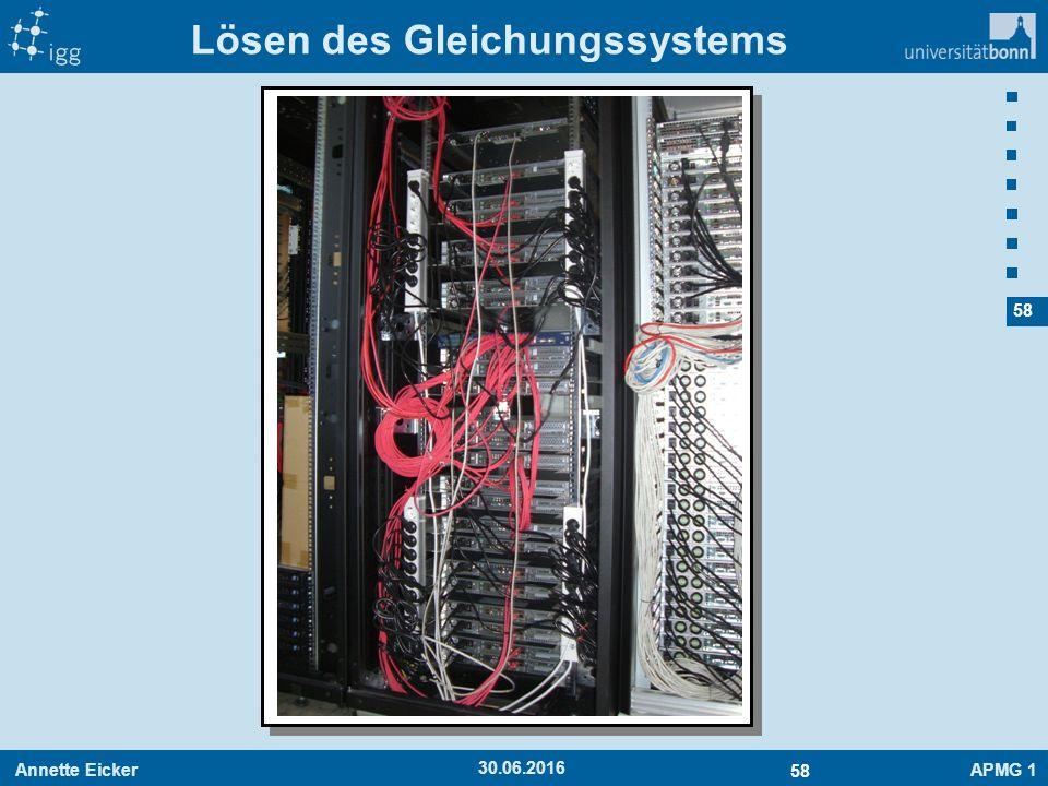 Annette EickerAPMG 1 58 30.06.2016 Lösen des Gleichungssystems