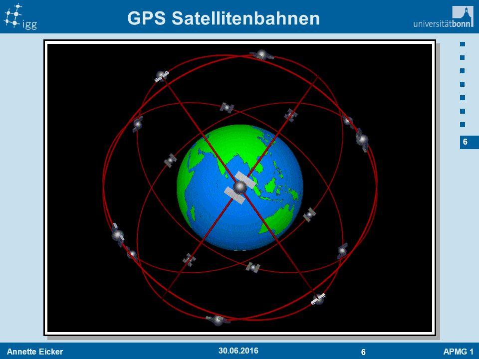 Annette EickerAPMG 1 7 7 30.06.2016 GNSS Positionsbestimmung Positionsbestimmung -Die Satelliten senden ihre Position -Aus der gemessenen Laufzeit wird die Entfernung bestimmt -Berechnung der Position durch räumlichen Rückwärtsschnitt Positionsbestimmung -Die Satelliten senden ihre Position -Aus der gemessenen Laufzeit wird die Entfernung bestimmt -Berechnung der Position durch räumlichen Rückwärtsschnitt