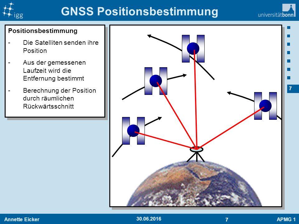 Annette EickerAPMG 1 8 8 30.06.2016 GNSS Positionsbestimmung Positionsbestimmung -Die Satelliten senden ihre Position -Aus der gemessenen Laufzeit wird die Entfernung bestimmt -Berechnung der Position durch räumlichen Rückwärtsschnitt Positionsbestimmung -Die Satelliten senden ihre Position -Aus der gemessenen Laufzeit wird die Entfernung bestimmt -Berechnung der Position durch räumlichen Rückwärtsschnitt Woher kennt man die Position der GPS Satelliten.