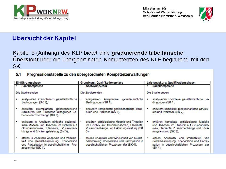 24 Kapitel 5 (Anhang) des KLP bietet eine graduierende tabellarische Übersicht über die übergeordneten Kompetenzen des KLP beginnend mit den SK.