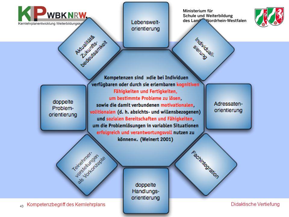 Didaktische Vertiefung 43 Kompetenzbegriff des Kernlehrplans