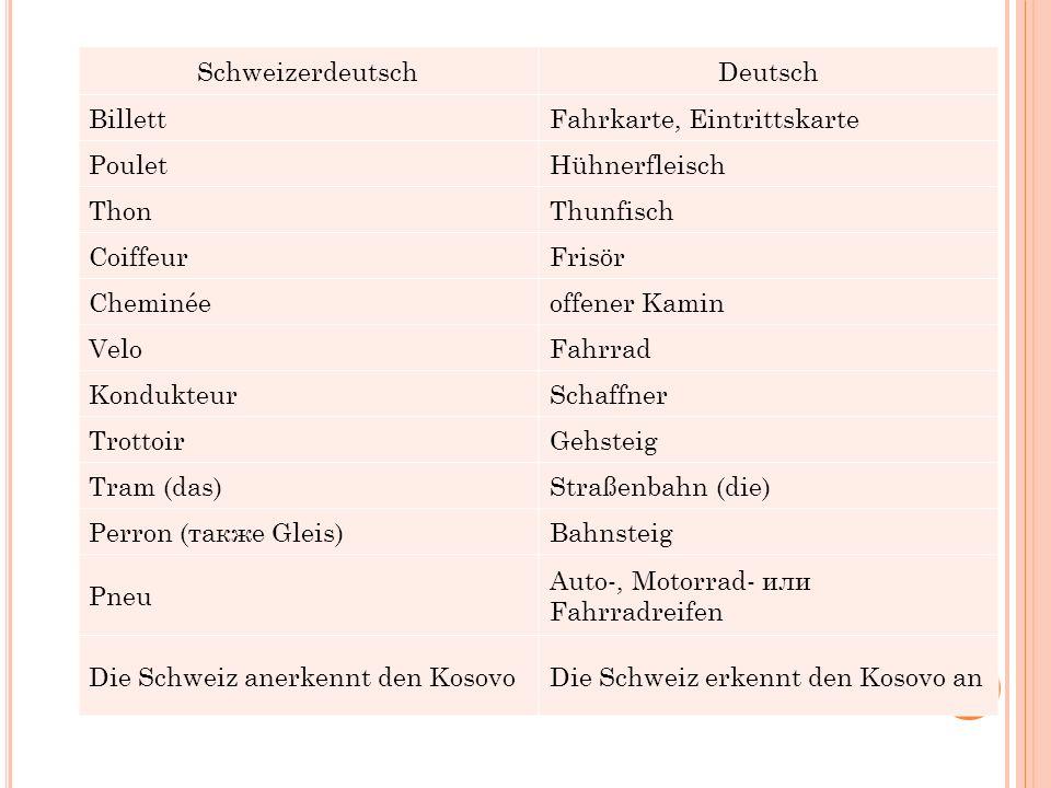 SchweizerdeutschDeutsch BillettFahrkarte, Eintrittskarte PouletHühnerfleisch ThonThunfisch CoiffeurFrisör Cheminéeoffener Kamin VeloFahrrad KondukteurSchaffner TrottoirGehsteig Tram (das)Straßenbahn (die) Perron (также Gleis)Bahnsteig Pneu Auto-, Motorrad- или Fahrradreifen Die Schweiz anerkennt den KosovoDie Schweiz erkennt den Kosovo an