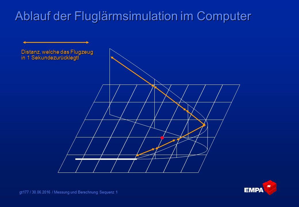 gt177 / 30.06.2016 / Messung und Berechnung Sequenz 1 Ablauf der Fluglärmsimulation im Computer Distanz, welche das Flugzeug in 1 Sekundezurücklegt!