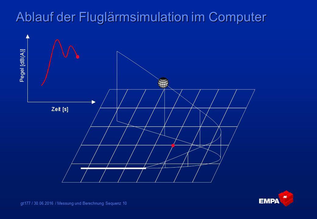 gt177 / 30.06.2016 / Messung und Berechnung Sequenz 10 Ablauf der Fluglärmsimulation im Computer