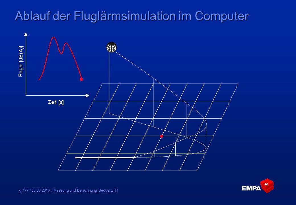 gt177 / 30.06.2016 / Messung und Berechnung Sequenz 11 Ablauf der Fluglärmsimulation im Computer