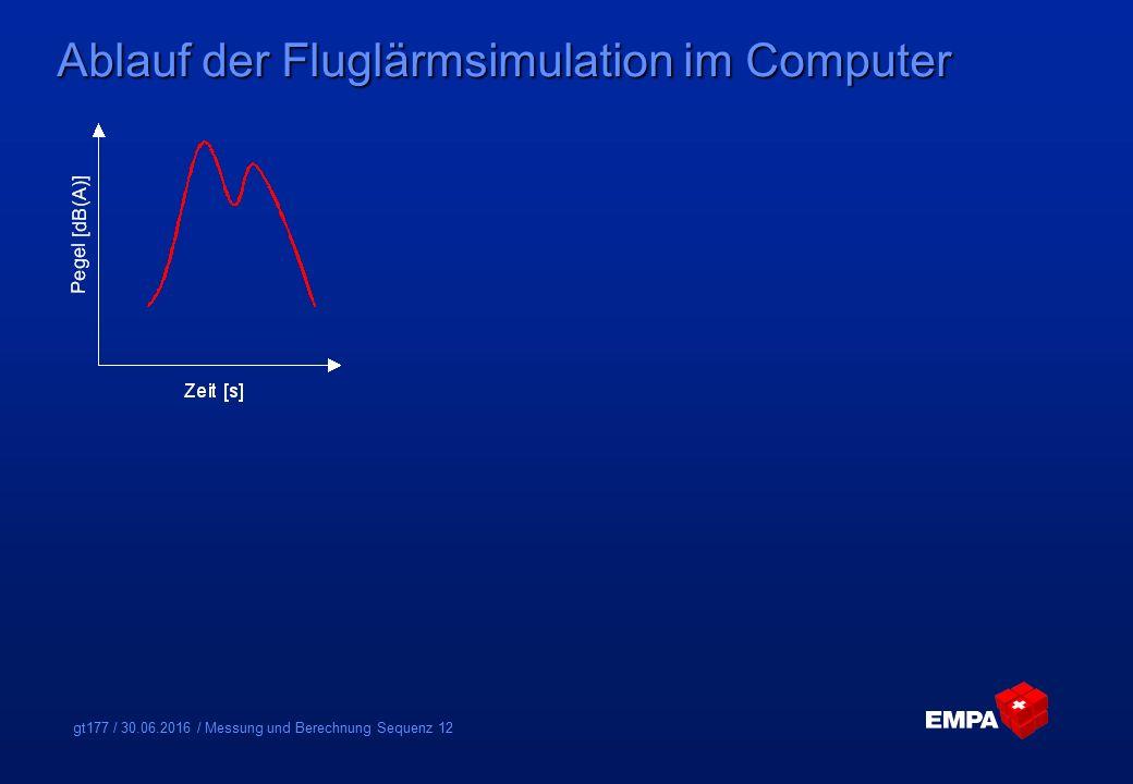 gt177 / 30.06.2016 / Messung und Berechnung Sequenz 12 Ablauf der Fluglärmsimulation im Computer
