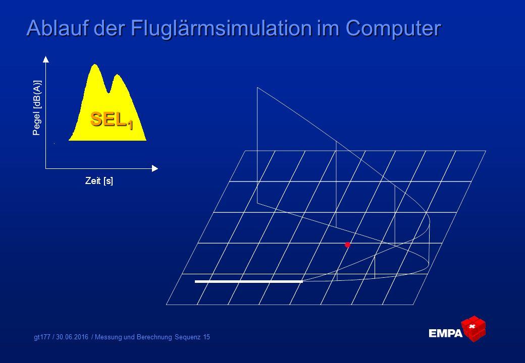 gt177 / 30.06.2016 / Messung und Berechnung Sequenz 15 Ablauf der Fluglärmsimulation im Computer SEL 1