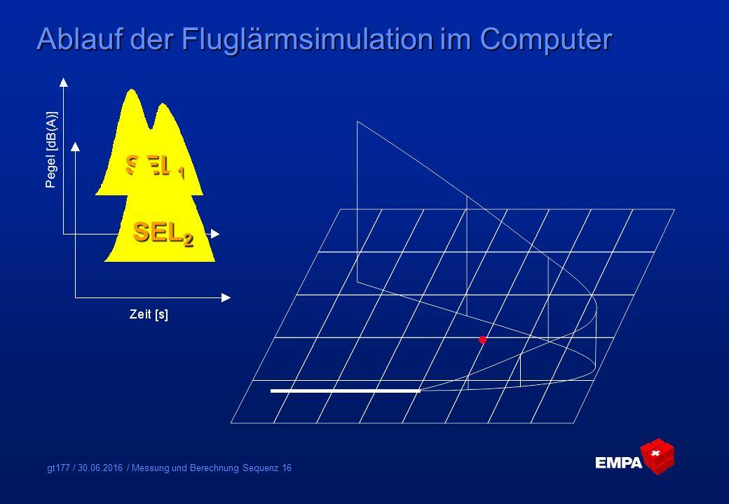 gt177 / 30.06.2016 / Messung und Berechnung Sequenz 16 Ablauf der Fluglärmsimulation im Computer SEL 1 SEL 2