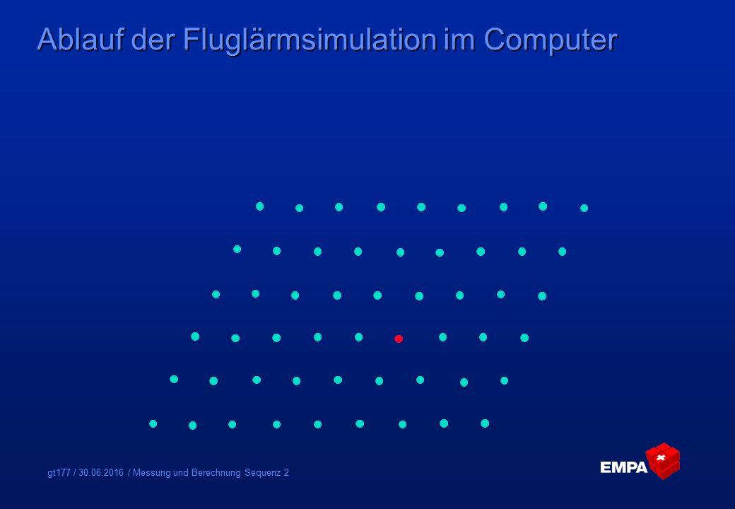 gt177 / 30.06.2016 / Messung und Berechnung Sequenz 3 Ablauf der Fluglärmsimulation im Computer Pegel [dB(A)] Zeit [s]