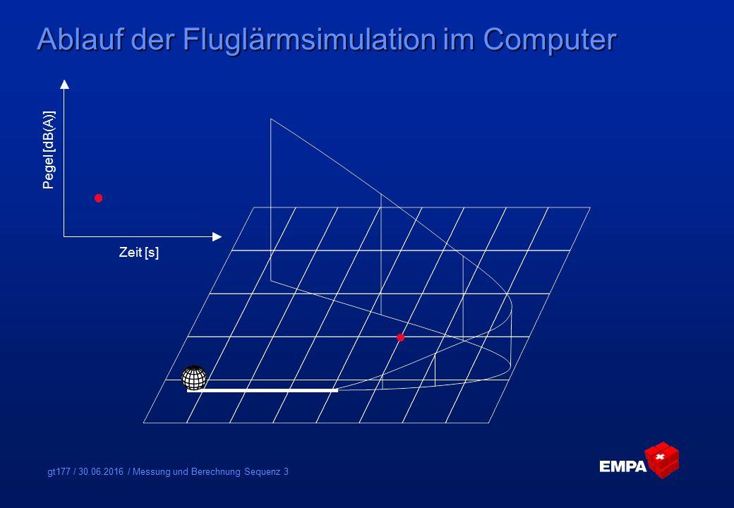 gt177 / 30.06.2016 / Messung und Berechnung Sequenz 4 Ablauf der Fluglärmsimulation im Computer