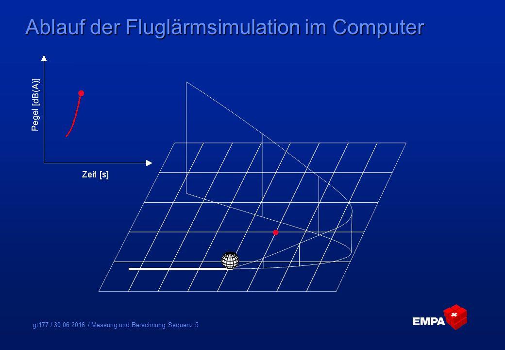 gt177 / 30.06.2016 / Messung und Berechnung Sequenz 6 Ablauf der Fluglärmsimulation im Computer