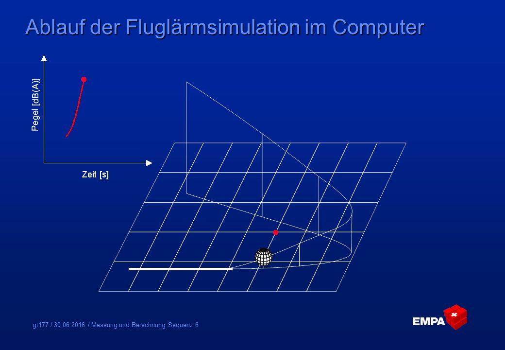 gt177 / 30.06.2016 / Messung und Berechnung Sequenz 17 Ablauf der Fluglärmsimulation im Computer SEL 1 SEL 2 SEL n