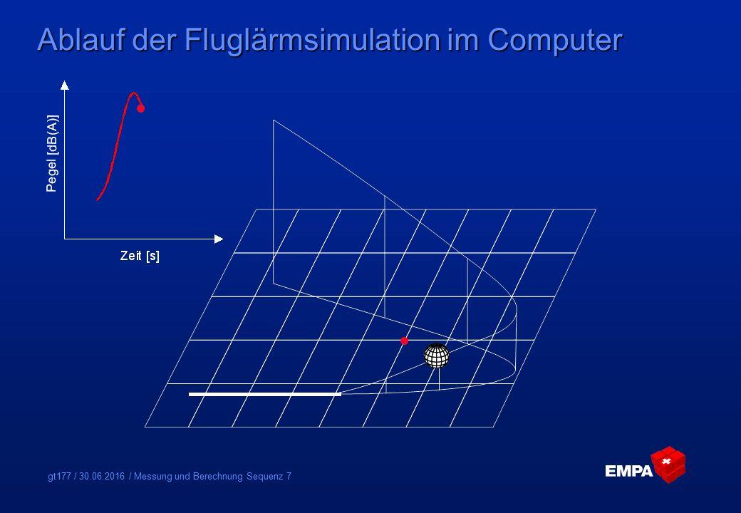gt177 / 30.06.2016 / Messung und Berechnung Sequenz 8 Ablauf der Fluglärmsimulation im Computer