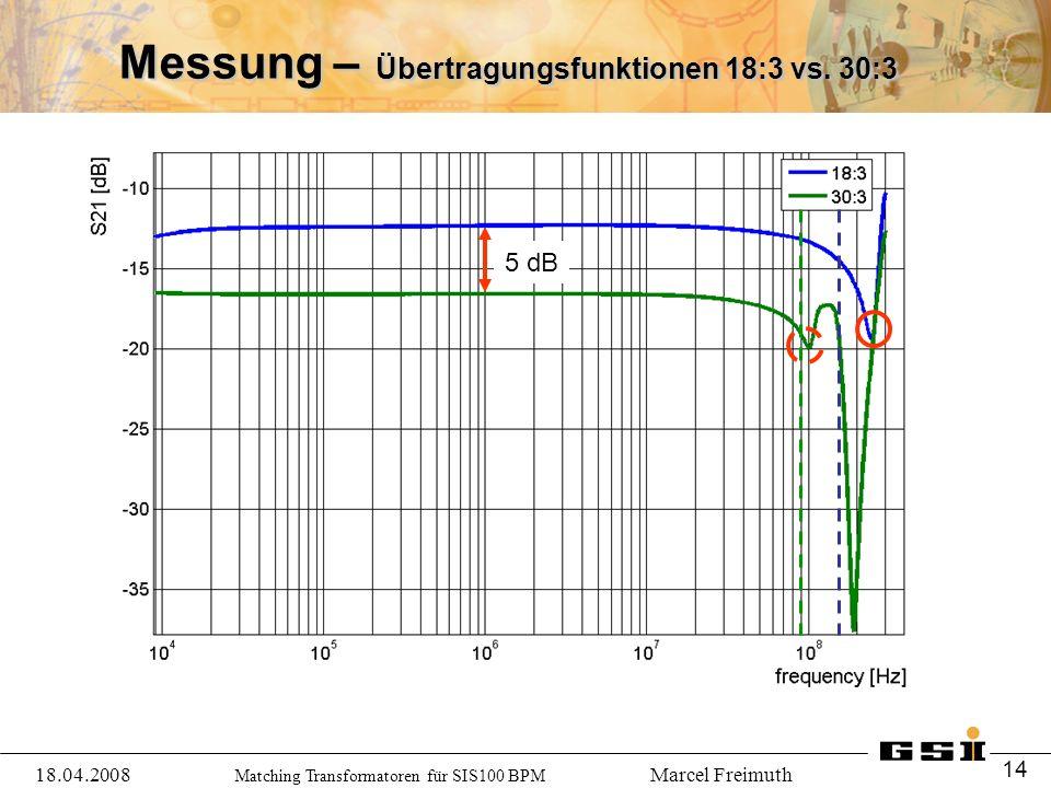 Matching Transformatoren für SIS100 BPM Marcel Freimuth Messung – Übertragungsfunktionen 18:3 vs.
