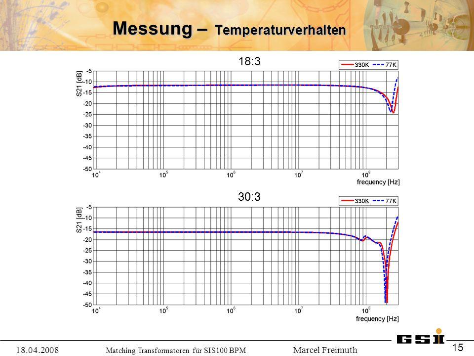 Matching Transformatoren für SIS100 BPM Marcel Freimuth Messung – Temperaturverhalten 18.04.2008 15 18:3 30:3