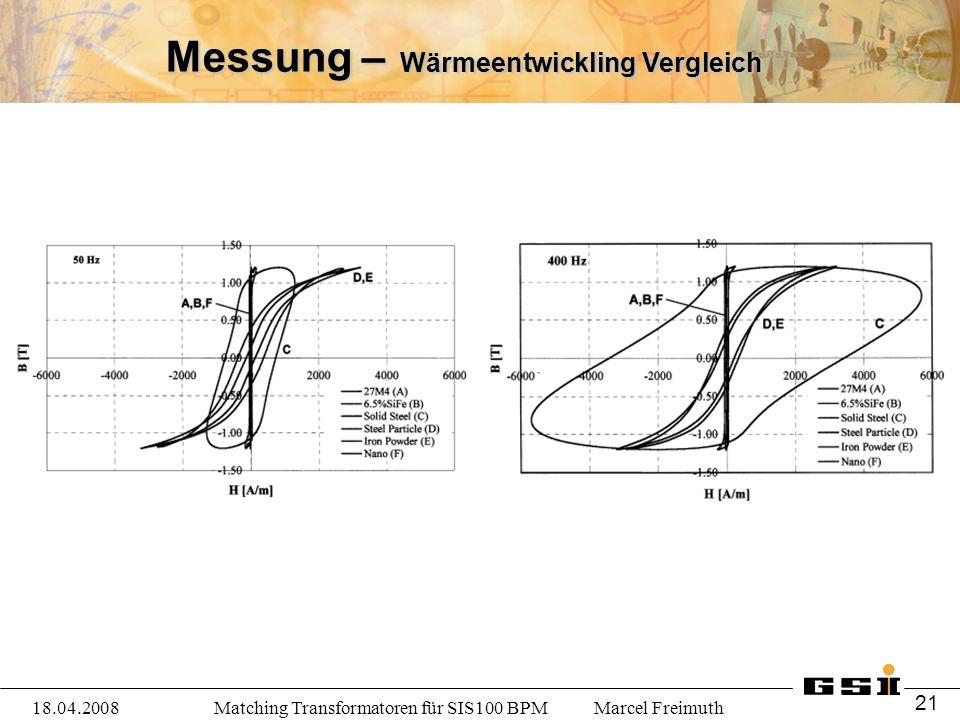 Matching Transformatoren für SIS100 BPM Marcel Freimuth18.04.2008 21 Messung – Wärmeentwickling Vergleich