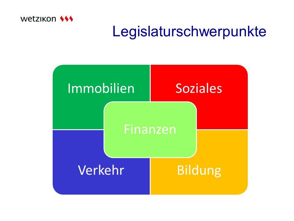 Legislaturschwerpunkte ImmobilienSoziales VerkehrBildung Finanzen