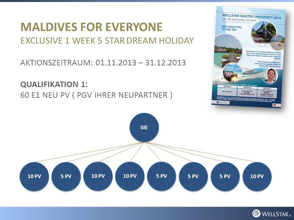 MALDIVES FOR EVERYONE EXCLUSIVE 1 WEEK 5 STAR DREAM HOLIDAY AKTIONSZEITRAUM: 01.11.2013 – 31.12.2013 QUALIFIKATION 1: 60 E1 NEU PV ( PGV IHRER NEUPARTNER ) 10 PV 5 PV SIE 5 PV 10 PV 5 PV