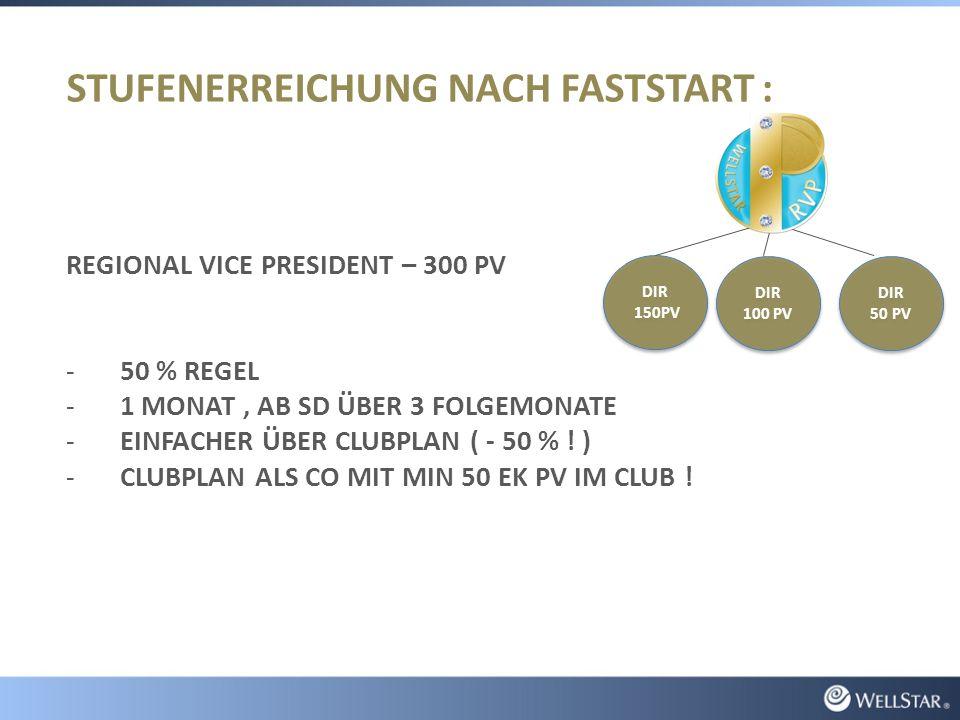 STUFENERREICHUNG NACH FASTSTART : REGIONAL VICE PRESIDENT – 300 PV -50 % REGEL -1 MONAT, AB SD ÜBER 3 FOLGEMONATE -EINFACHER ÜBER CLUBPLAN ( - 50 % .