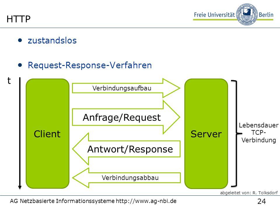 24 zustandslos Request-Response-Verfahren AG Netzbasierte Informationssysteme http://www.ag-nbi.de HTTP t Client Server Anfrage/Request Antwort/Response Lebensdauer TCP- Verbindung abgeleitet von: R.