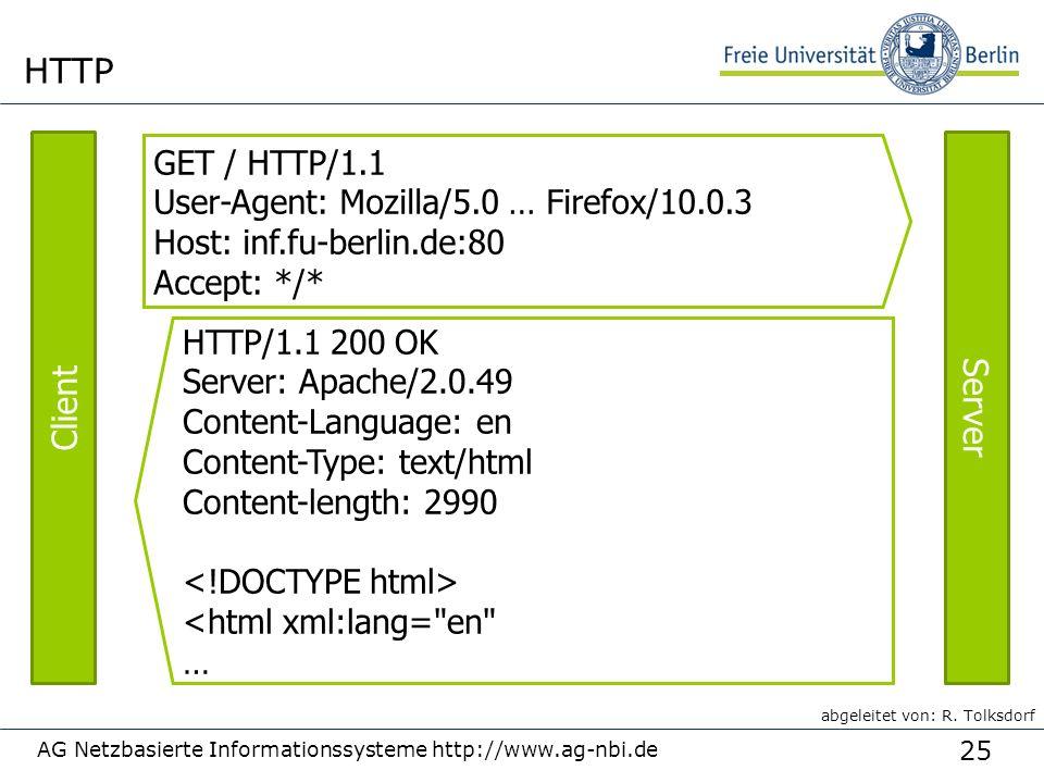 25 AG Netzbasierte Informationssysteme http://www.ag-nbi.de HTTP GET / HTTP/1.1 User-Agent: Mozilla/5.0 … Firefox/10.0.3 Host: inf.fu-berlin.de:80 Accept: */* HTTP/1.1 200 OK Server: Apache/2.0.49 Content-Language: en Content-Type: text/html Content-length: 2990 <html xml:lang= en … Client Server abgeleitet von: R.