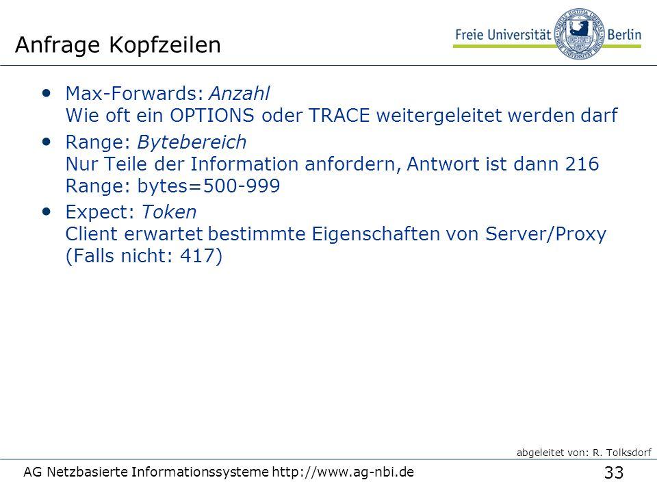 33 AG Netzbasierte Informationssysteme http://www.ag-nbi.de Anfrage Kopfzeilen Max-Forwards: Anzahl Wie oft ein OPTIONS oder TRACE weitergeleitet werd