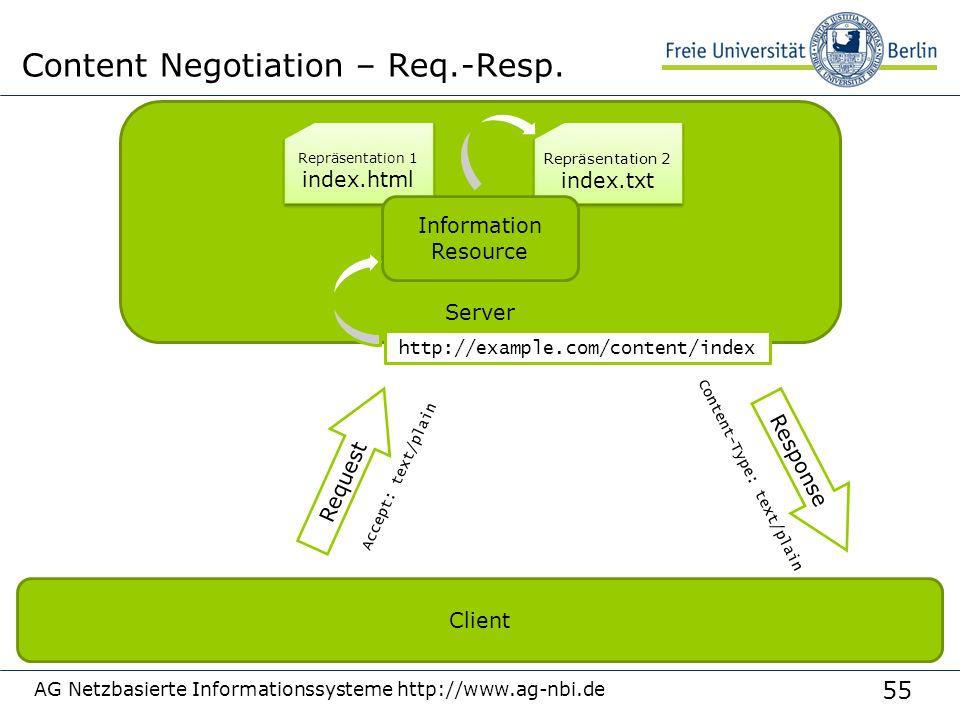 55 Server AG Netzbasierte Informationssysteme http://www.ag-nbi.de Content Negotiation – Req.-Resp.
