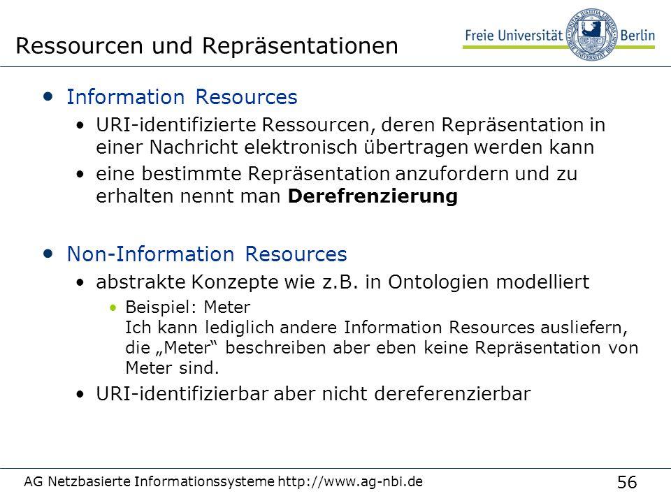 56 Information Resources URI-identifizierte Ressourcen, deren Repräsentation in einer Nachricht elektronisch übertragen werden kann eine bestimmte Repräsentation anzufordern und zu erhalten nennt man Derefrenzierung Non-Information Resources abstrakte Konzepte wie z.B.