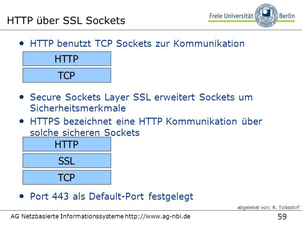 59 HTTP benutzt TCP Sockets zur Kommunikation Secure Sockets Layer SSL erweitert Sockets um Sicherheitsmerkmale HTTPS bezeichnet eine HTTP Kommunikation über solche sicheren Sockets Port 443 als Default-Port festgelegt AG Netzbasierte Informationssysteme http://www.ag-nbi.de HTTP über SSL Sockets HTTP SSL HTTP TCP abgeleitet von: R.