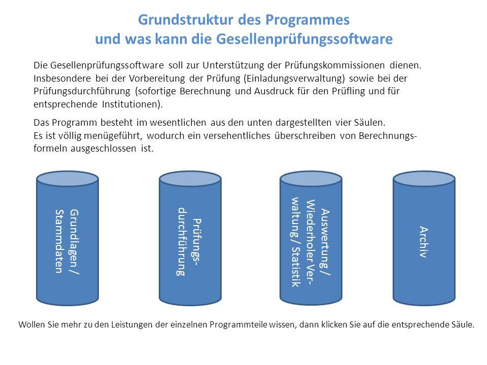 Grundlagen / Stammdaten Festlegung der Gewichtung entsprechend Prüfungsordnung...
