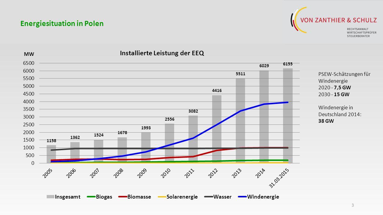 4 4 Quelle: URE, PSEW, EY * Prognosen / Schätzungen TWh GW Energiesituation in Polen