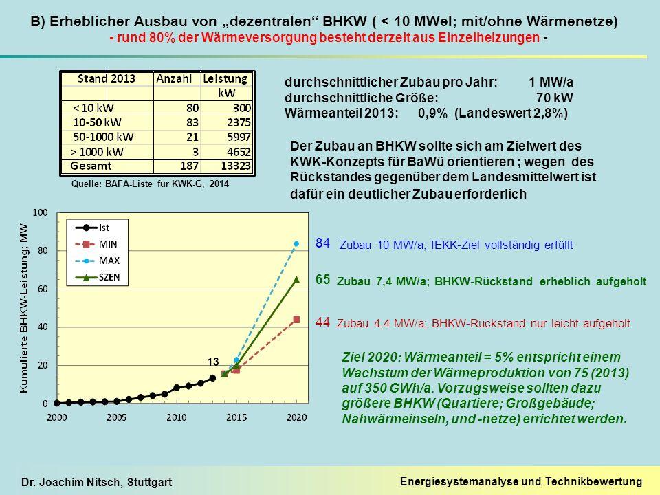 """Dr. Joachim Nitsch, Stuttgart Energiesystemanalyse und Technikbewertung B) Erheblicher Ausbau von """"dezentralen"""" BHKW ( < 10 MWel; mit/ohne Wärmenetze)"""