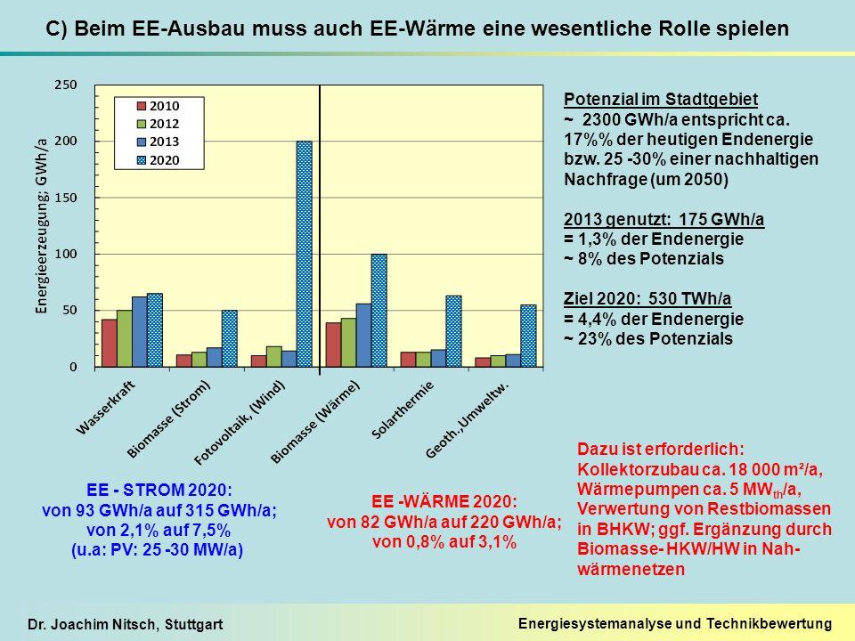 Dr. Joachim Nitsch, Stuttgart Energiesystemanalyse und Technikbewertung C) Beim EE-Ausbau muss auch EE-Wärme eine wesentliche Rolle spielen Potenzial