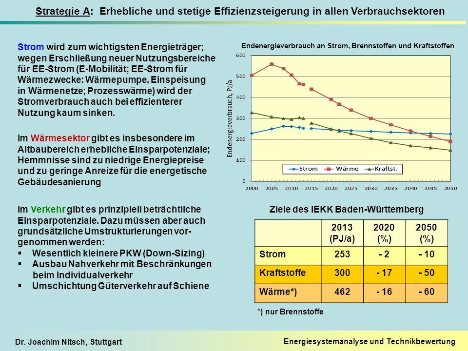 Dr. Joachim Nitsch, Stuttgart Strategie A: Erhebliche und stetige Effizienzsteigerung in allen Verbrauchsektoren 2013 (PJ/a) 2020 (%) 2050 (%) Strom25