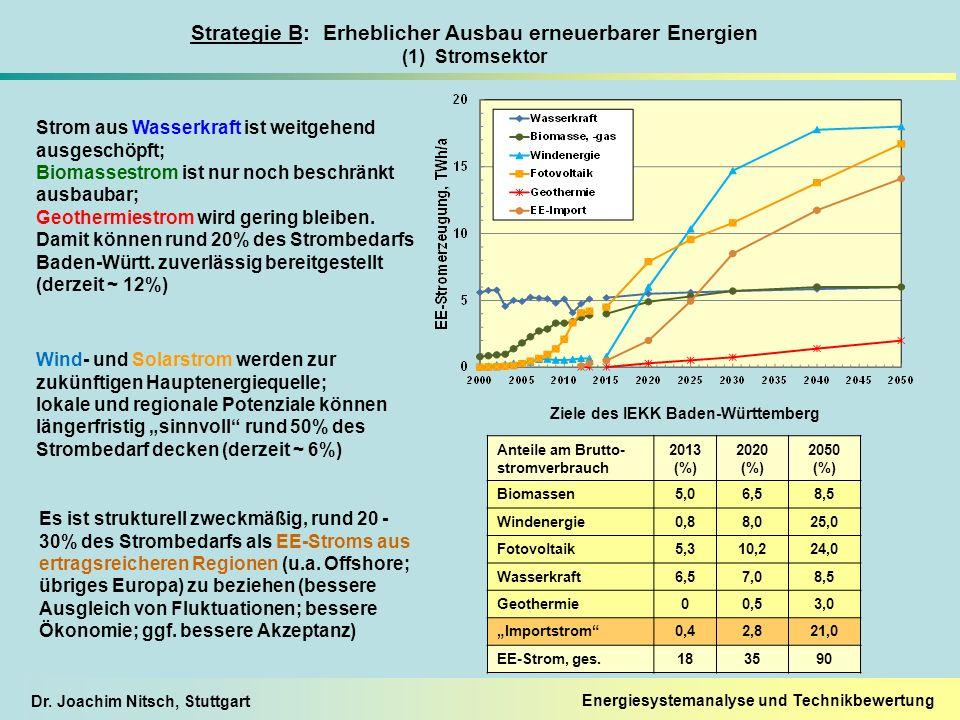 Dr. Joachim Nitsch, Stuttgart Strategie B: Erheblicher Ausbau erneuerbarer Energien (1) Stromsektor Anteile am Brutto- stromverbrauch 2013 (%) 2020 (%