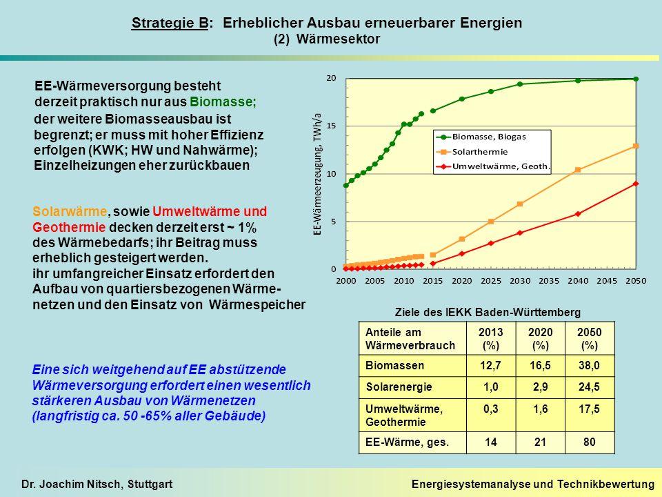 Dr. Joachim Nitsch, Stuttgart Anteile am Wärmeverbrauch 2013 (%) 2020 (%) 2050 (%) Biomassen12,716,538,0 Solarenergie1,02,924,5 Umweltwärme, Geothermi