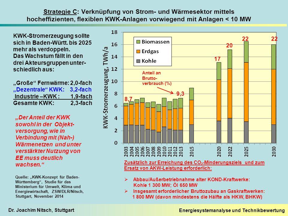 Strategie C: Verknüpfung von Strom- und Wärmesektor mittels hocheffizienten, flexiblen KWK-Anlagen vorwiegend mit Anlagen < 10 MW Dr. Joachim Nitsch,