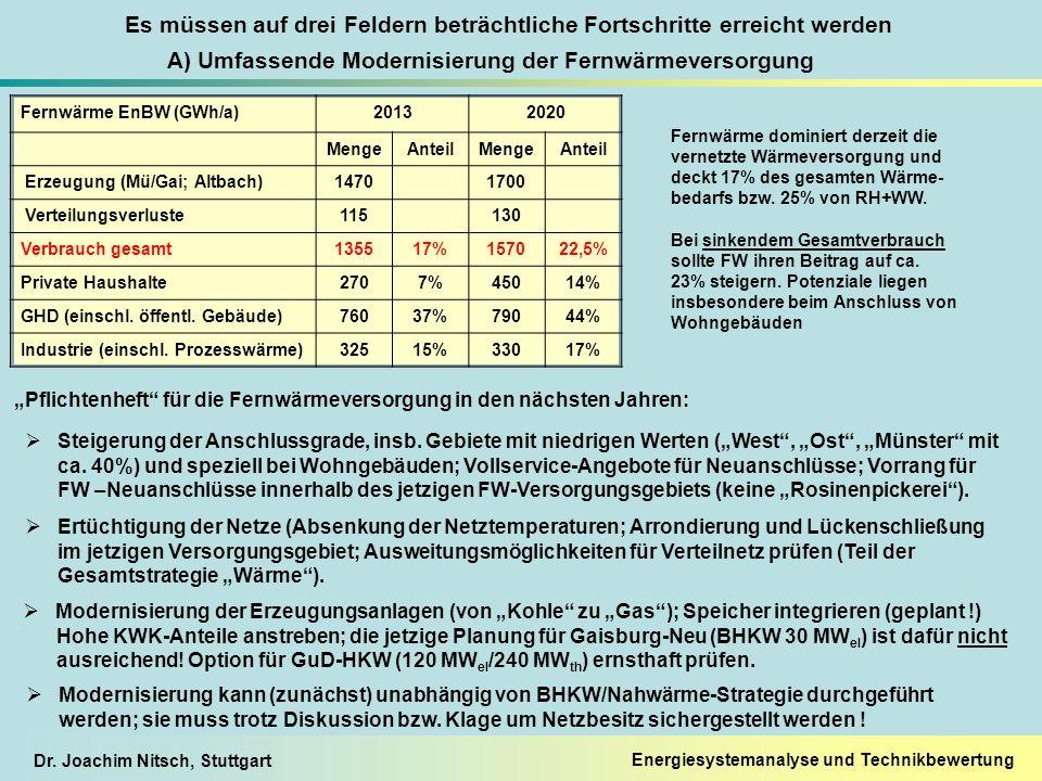 Dr. Joachim Nitsch, Stuttgart A) Umfassende Modernisierung der Fernwärmeversorgung Es müssen auf drei Feldern beträchtliche Fortschritte erreicht werd