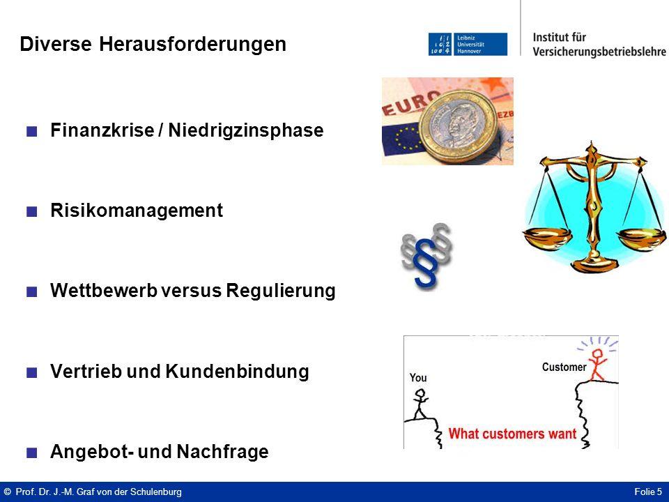 Diverse Herausforderungen ■ Finanzkrise / Niedrigzinsphase ■ Risikomanagement ■ Wettbewerb versus Regulierung ■ Vertrieb und Kundenbindung ■ Angebot- und Nachfrage © Prof.