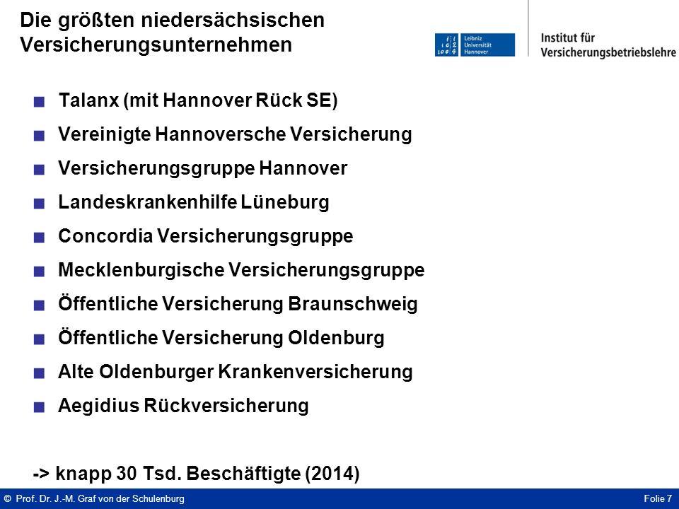 Die größten niedersächsischen Versicherungsunternehmen Folie 7© Prof.