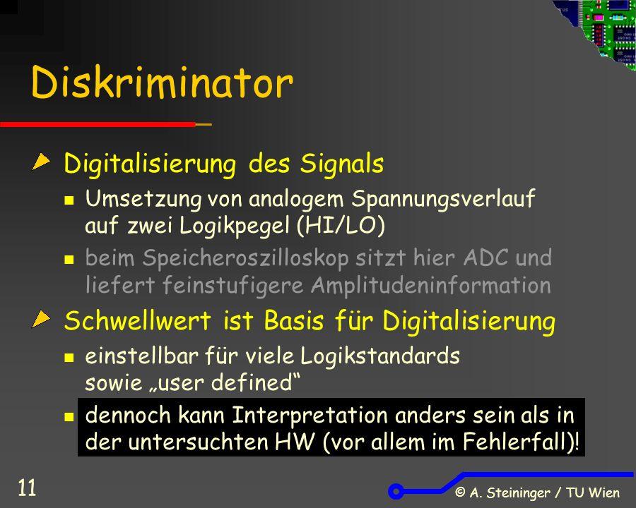 © A. Steininger / TU Wien 11 Diskriminator Digitalisierung des Signals Umsetzung von analogem Spannungsverlauf auf zwei Logikpegel (HI/LO) beim Speich