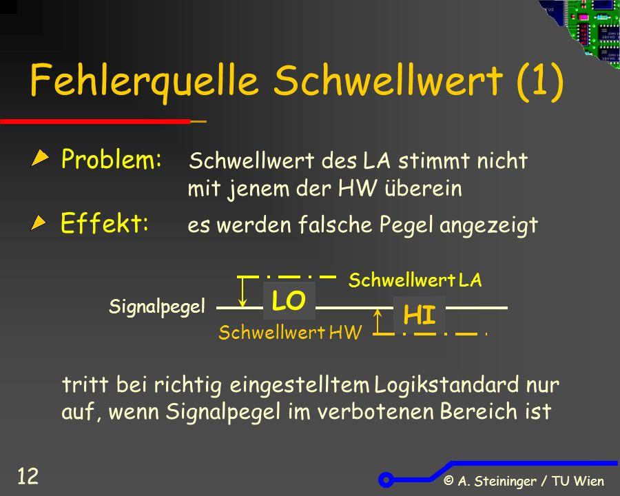 © A. Steininger / TU Wien 12 Fehlerquelle Schwellwert (1) Problem: Schwellwert des LA stimmt nicht mit jenem der HW überein Effekt: es werden falsche