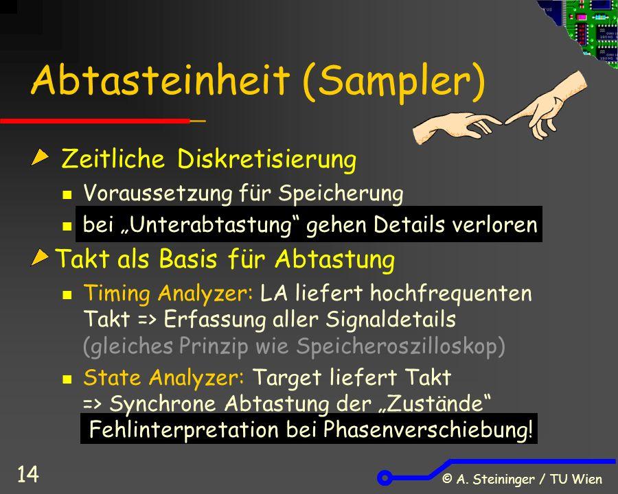 """© A. Steininger / TU Wien 14 Abtasteinheit (Sampler) Zeitliche Diskretisierung Voraussetzung für Speicherung bei """"Unterabtastung"""" gehen Details verlor"""