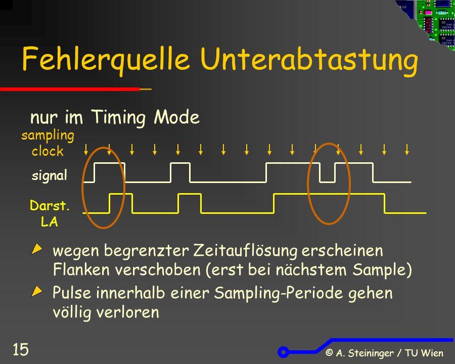 © A. Steininger / TU Wien 15 Fehlerquelle Unterabtastung nur im Timing Mode wegen begrenzter Zeitauflösung erscheinen Flanken verschoben (erst bei näc