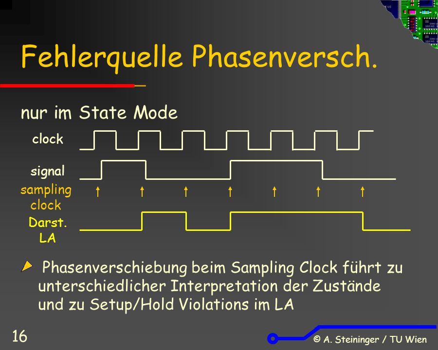 © A. Steininger / TU Wien 16 Fehlerquelle Phasenversch. nur im State Mode Phasenverschiebung beim Sampling Clock führt zu unterschiedlicher Interpreta